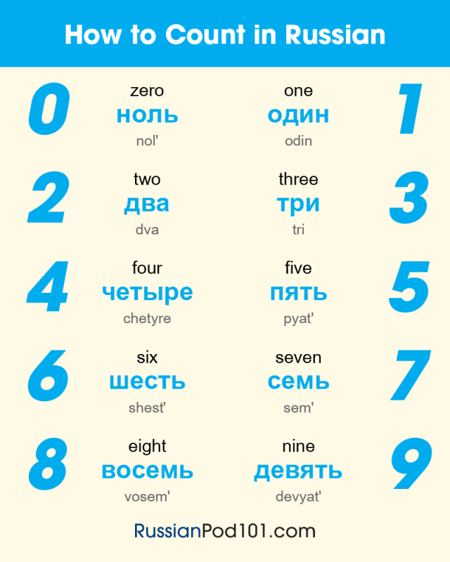 The Russian Calendar: Talking About Dates in Russian
