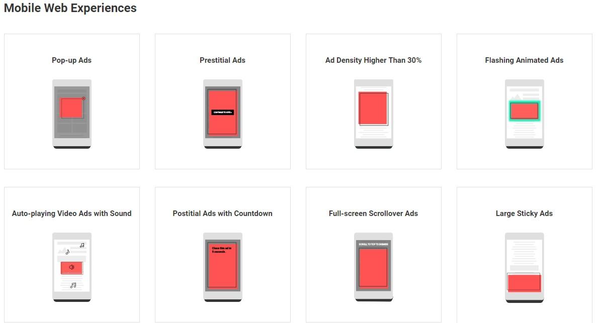 Imagen: Coalition for Better Ads