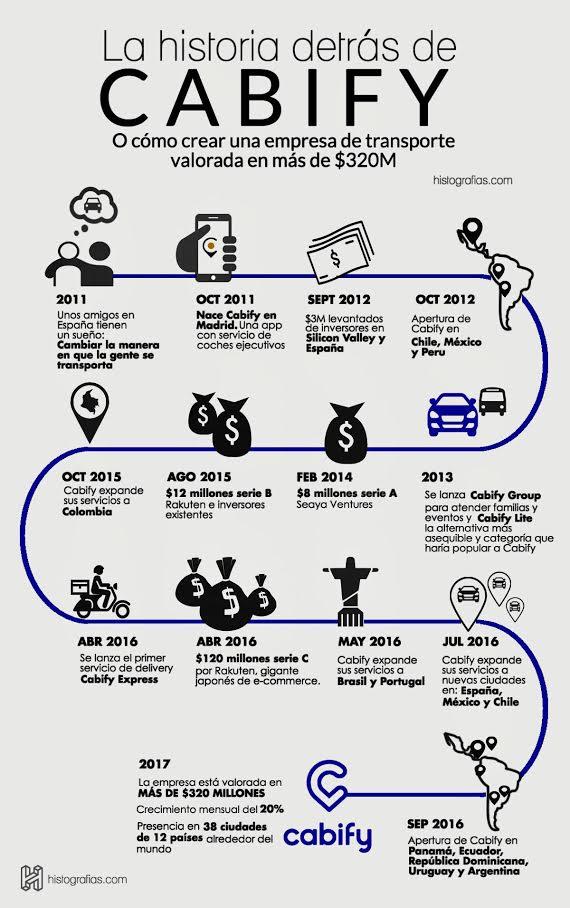 cabify infografia