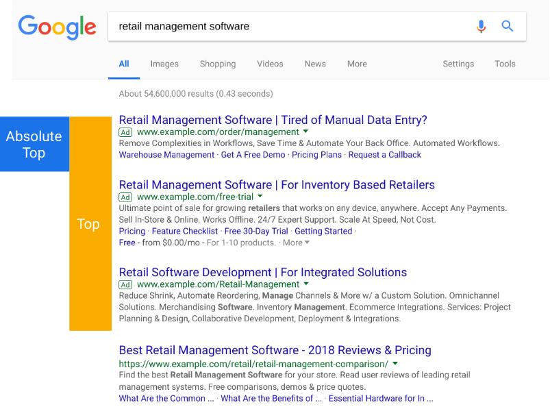 Google lanza nuevas métricas para que comprendas mejor cómo funcionan los resultados de pago