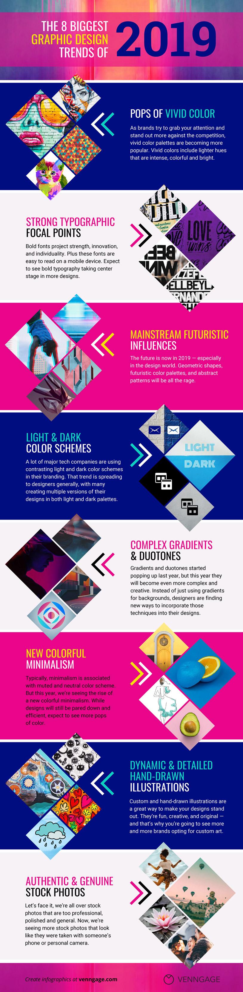 Las tendencias de diseño gráfico que dominarán en 2019