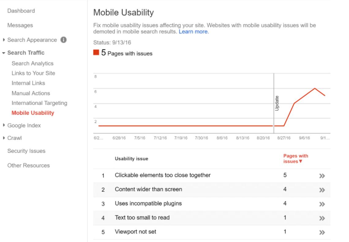谷歌搜索控制台移動可用性