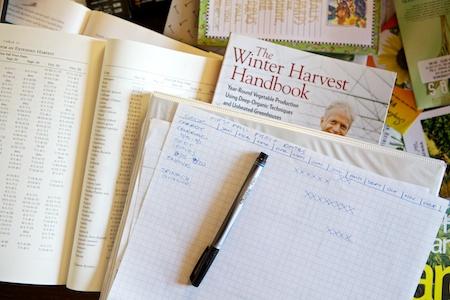 organized garden planning 1
