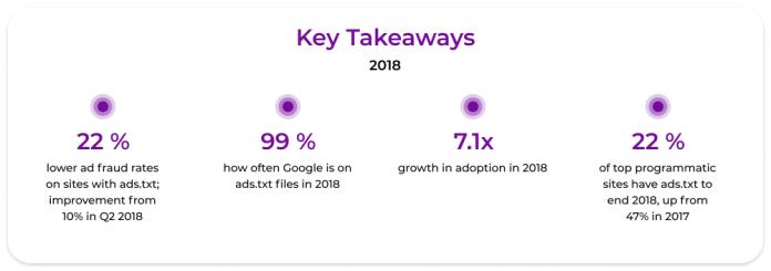 key takeaways for adtech from 2018