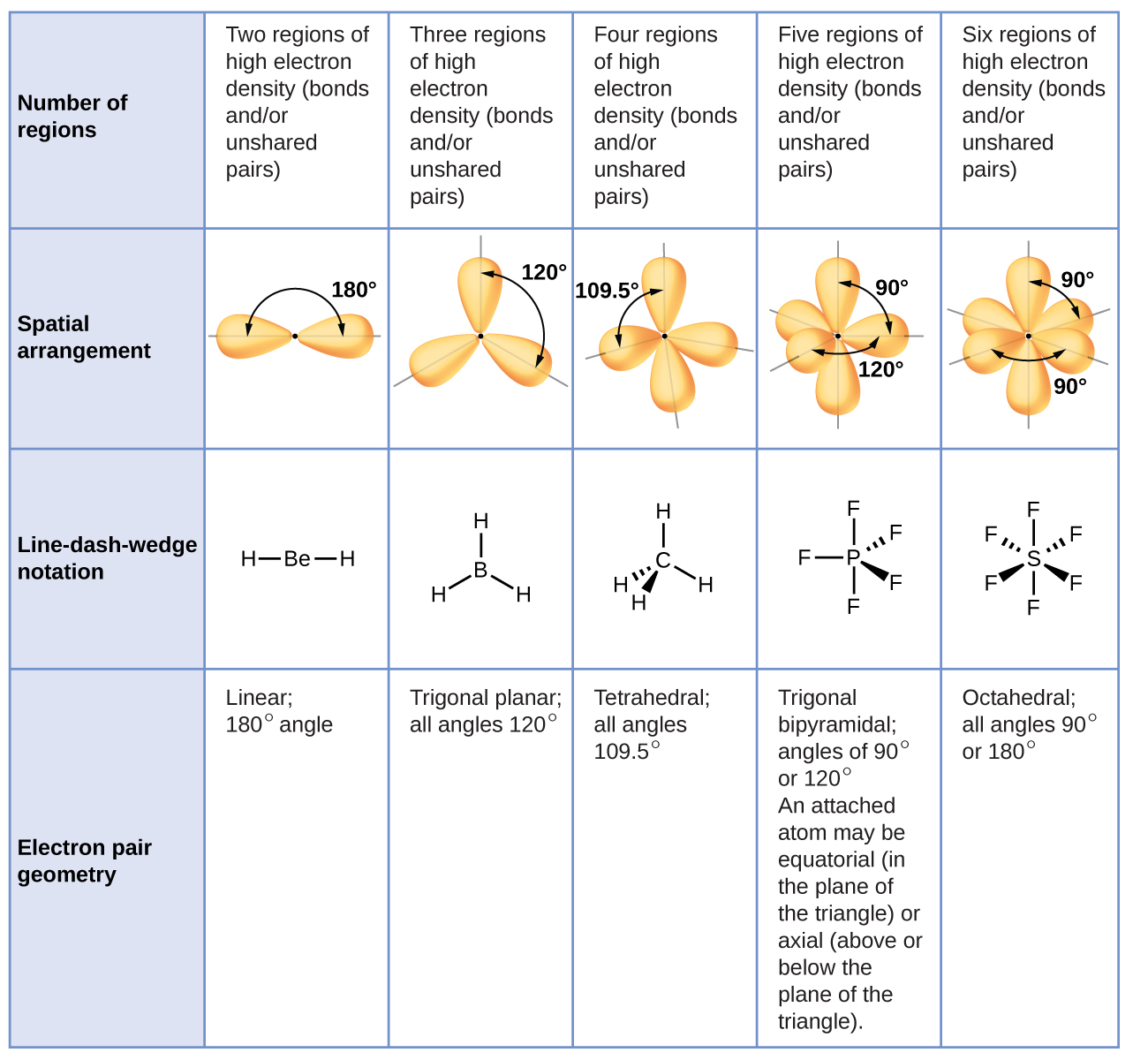 Atomic Theory Periodic Trends Worksheet Answers