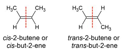 3 3 Naming Alkenes And Alkynes