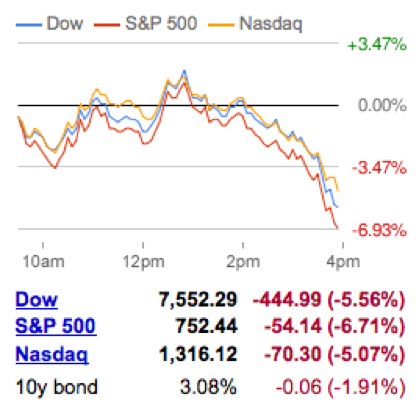 Another Solid Day in the Markets