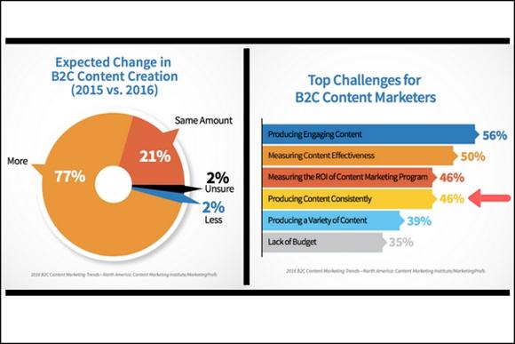 agile-content-marketing-img1
