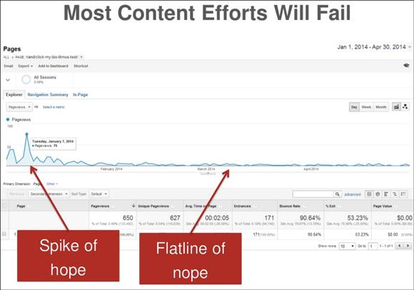 agile-content-marketing-img4