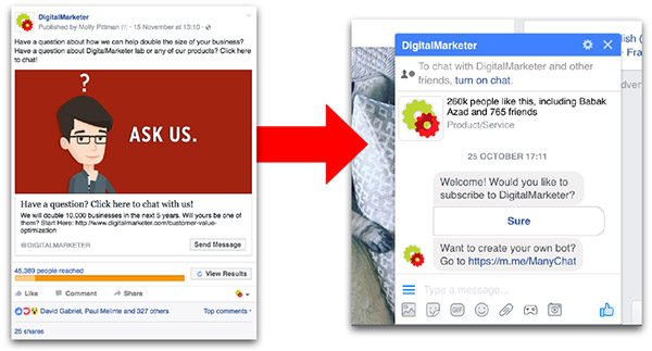 A DigitalMarketer Facebook ad that leads to Messenger once the ad is clicked