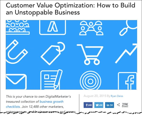 Screenshot of the Customer Value Optimization blog post