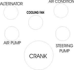 1984 chevy blazer: diagrambeltk5 305 engine with ac