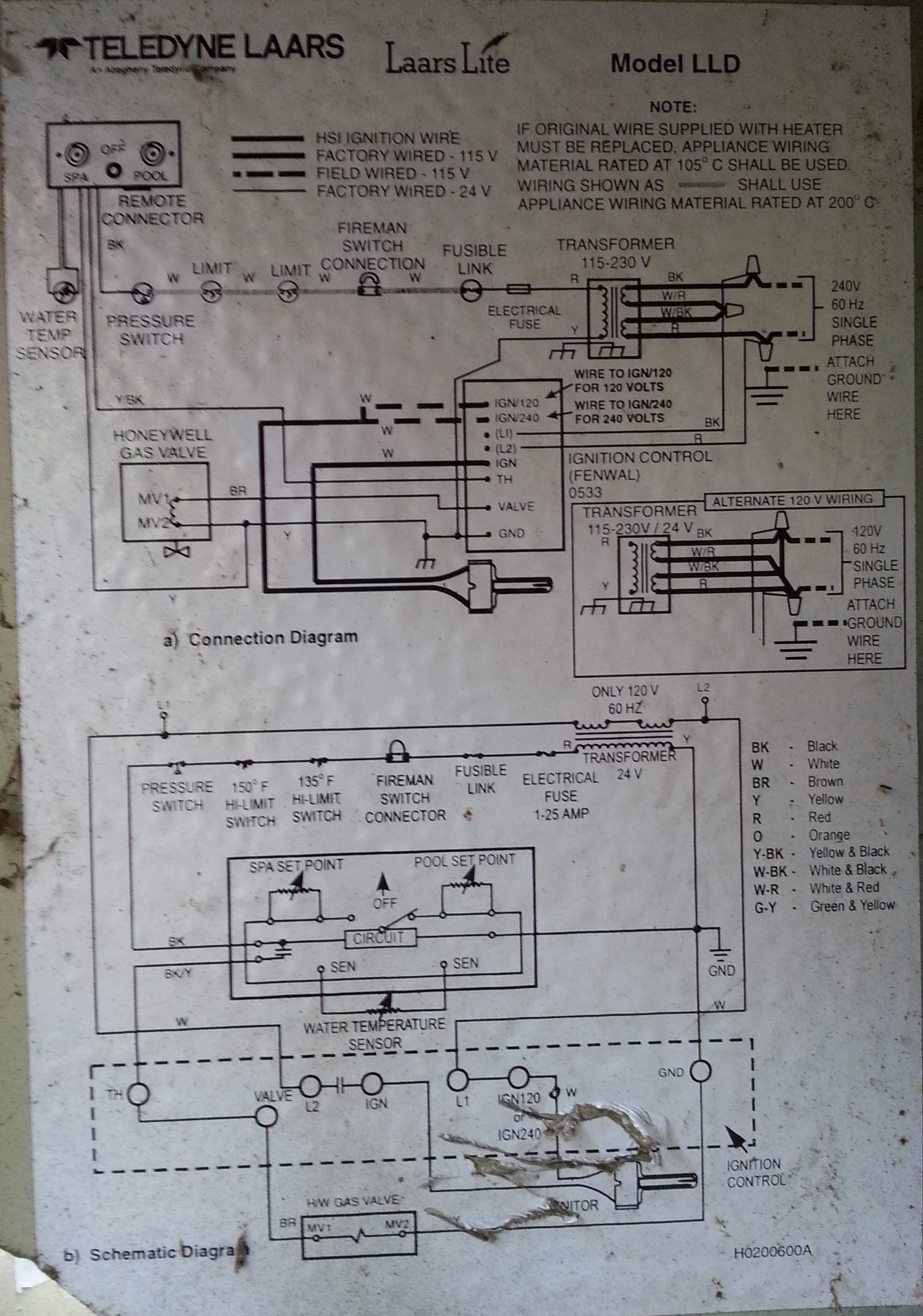Thermostat Wiring Black N Red White Green