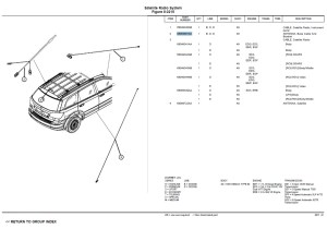 2011 dodge: antennaJourney?I need the wiring diagramstereo