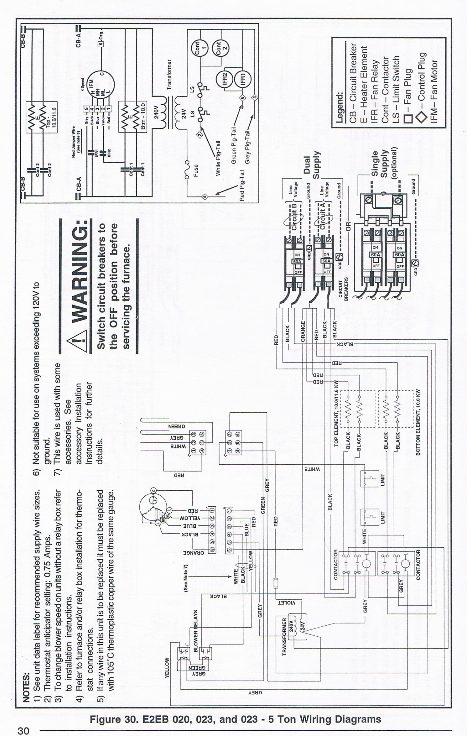Ausgezeichnet Innenschema Des Deckenlüfters Fotos - Elektrische ...