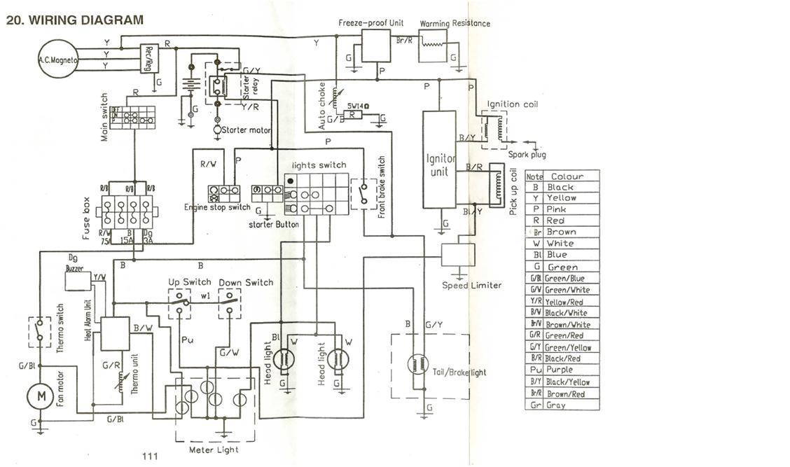 Kawasaki 300 Bayou Wiring Diagram - Free Download Wiring Diagram
