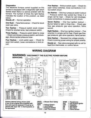 I have a Coleman Evcon, upflow w ac , natural gas furnace
