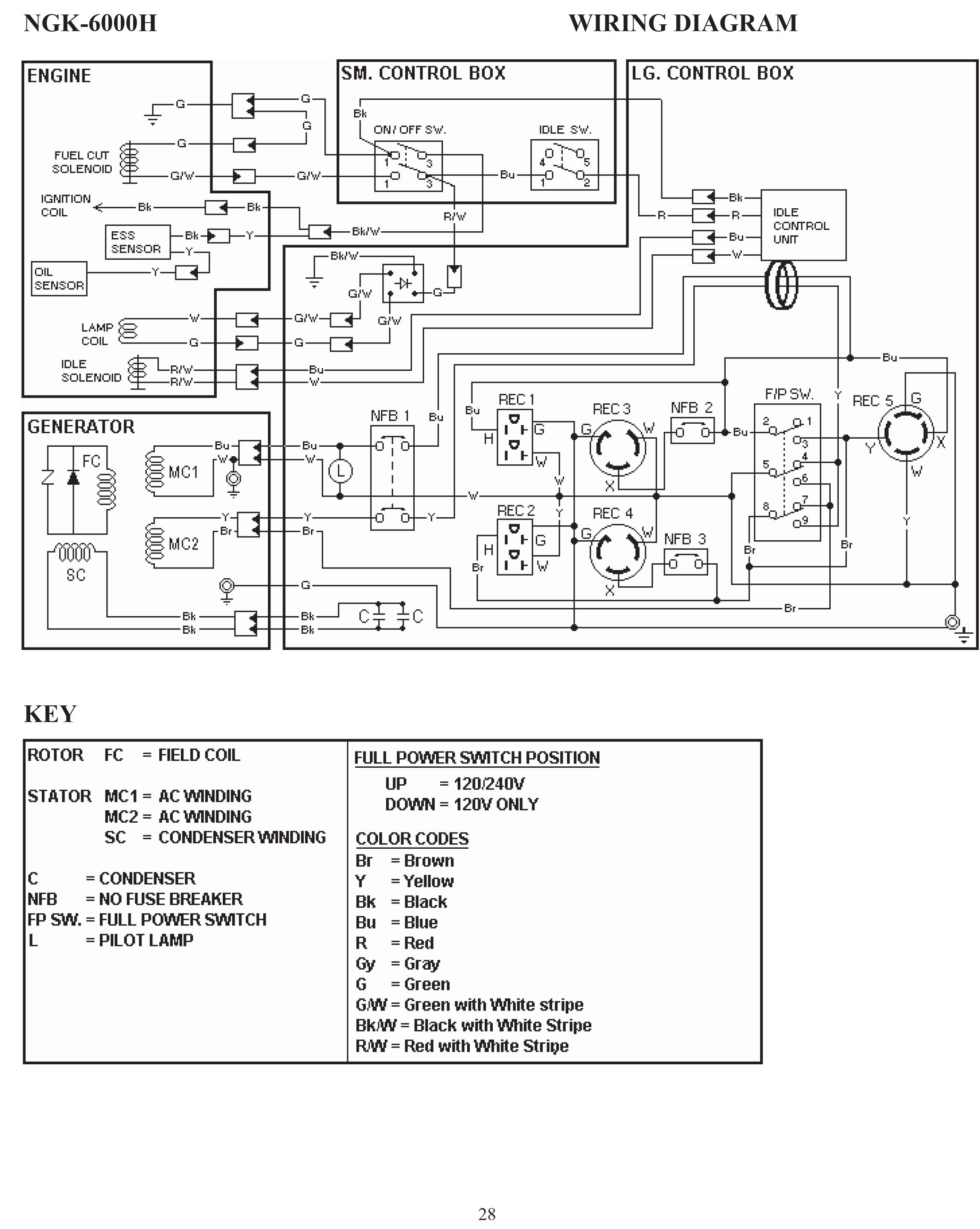 Wiring Diagram For John Deere 997 Z Trak Powerking