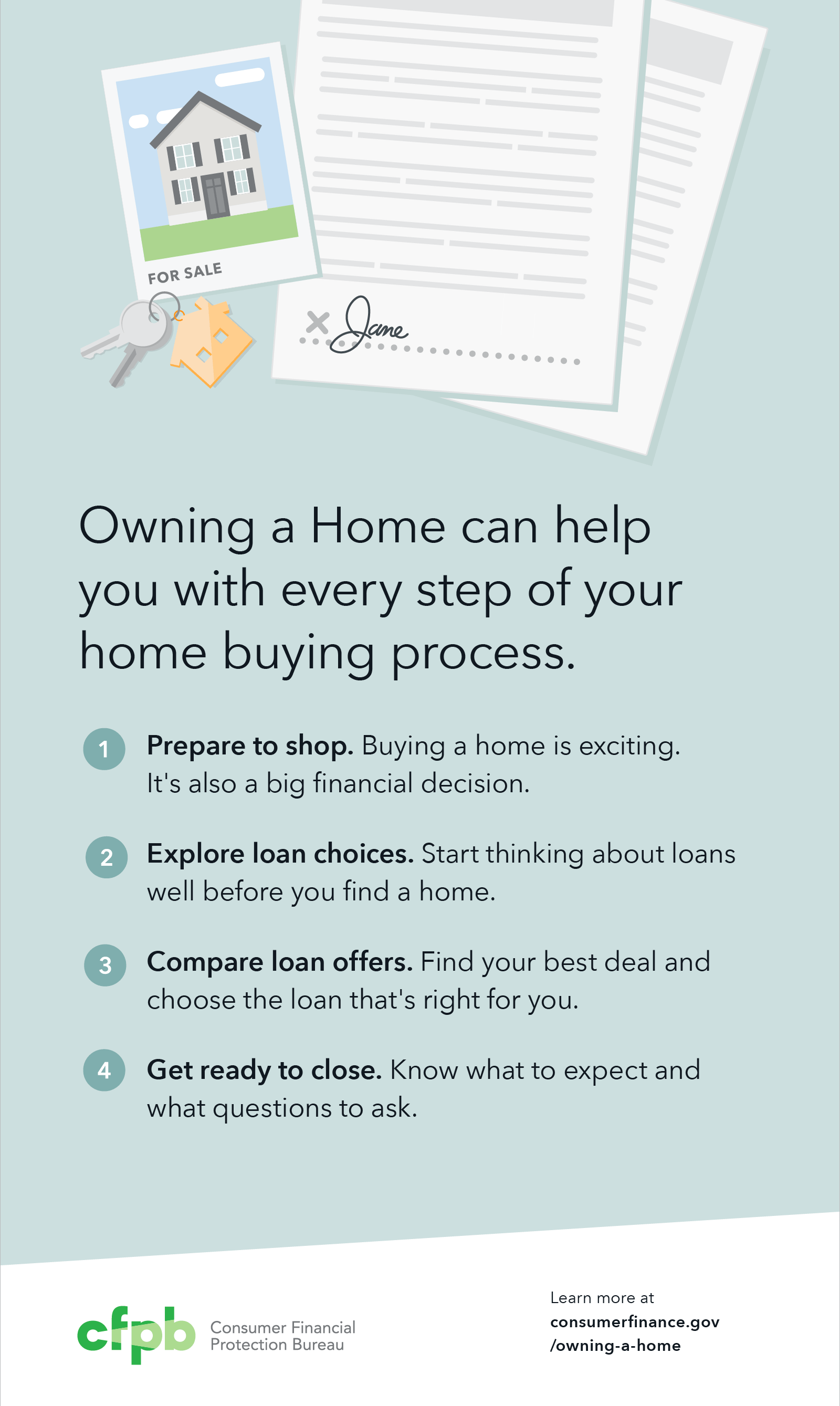 Buying A House The Homebuyer S Trusted Resource