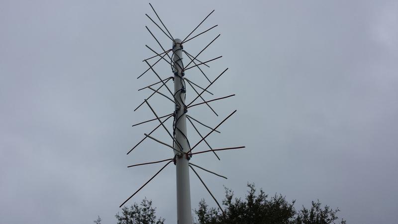 Ham Radio Mobile Antenna Mounts