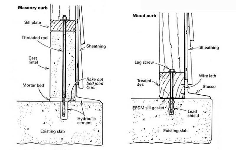 building a wall on an existing slab