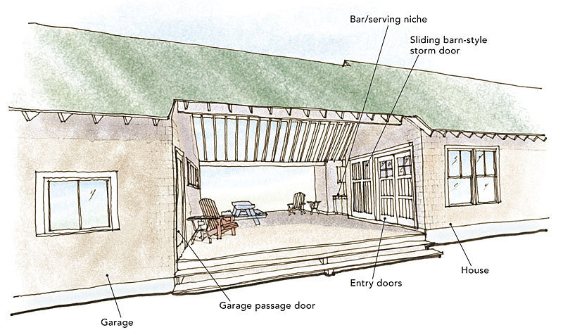 Three Ways For Breezeways Fine Homebuilding