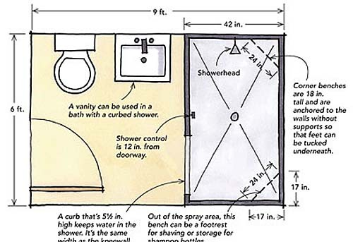 Designing Showers For Small Bathrooms Fine Homebuilding