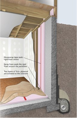Finishing a basement floor   Fine Homebuilding Article Image