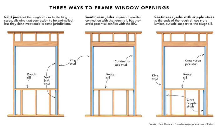 Window 2x6 Wall Framing