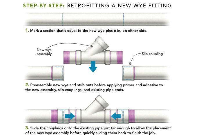 help tying into a drain line fine