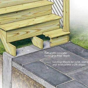 Best Practices For Building A Deck Stair Landing Fine Homebuilding | Wood Stairs Over Concrete | Stair Stringers | Composite Decking | Cement | Front Porch | Stoop