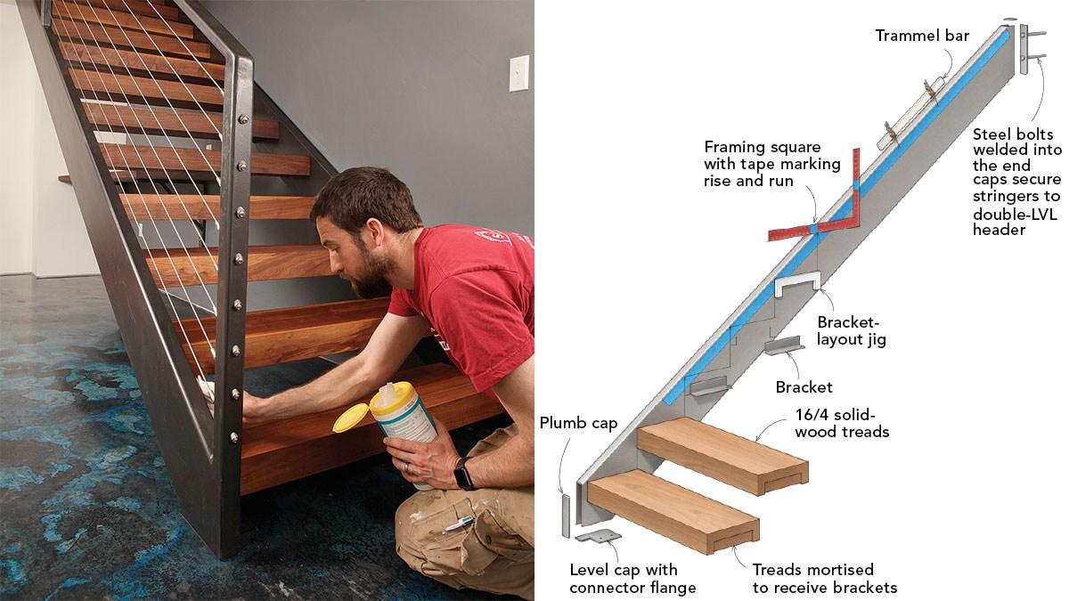Site Built Steel Stringer Stairs Fine Homebuilding | Steel Stair Stringer Design | Exterior | Free Standing | Indoor | Modern | Staircase Bar Length