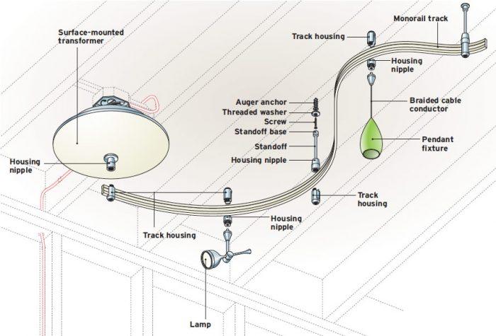 https www finehomebuilding com 2021 02 18 installing low voltage monorail track lighting
