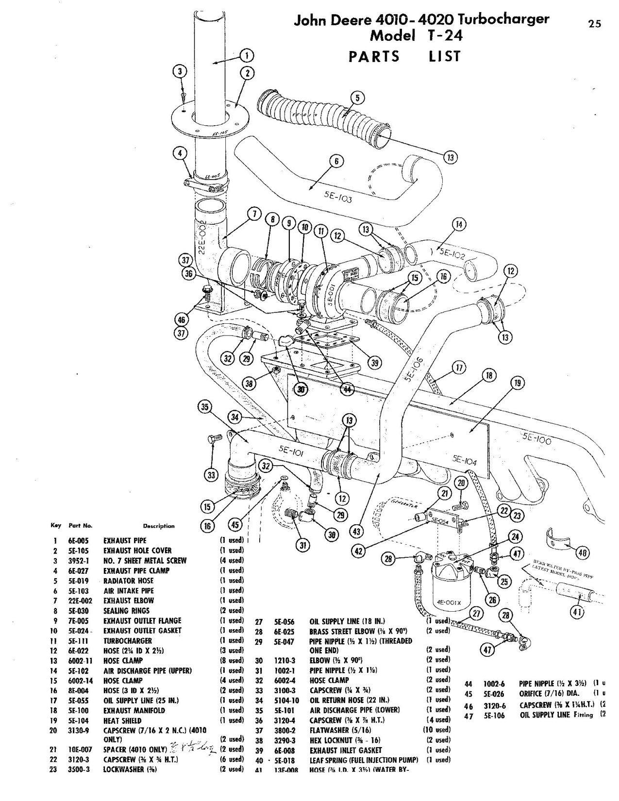 John Deere T 24 Turbo Kits