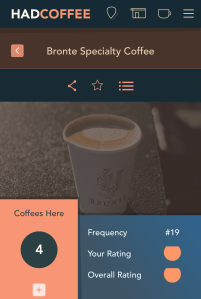 Individual cafe UI design
