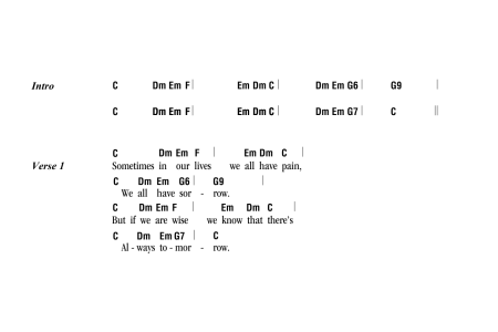 Interior All Uke Chords Hd Images Wallpaper For Downloads Easy