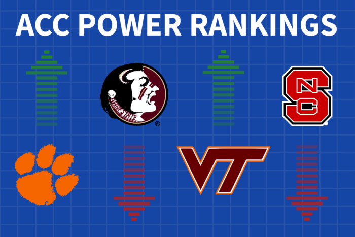 Clemson Jumps Florida State in Week One ACC Power Rankings