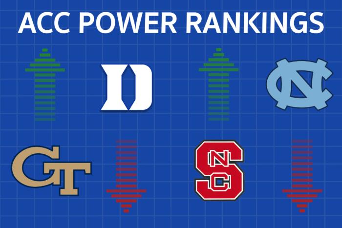 NC State Cracks Top Five in Week Five ACC Power Rankings