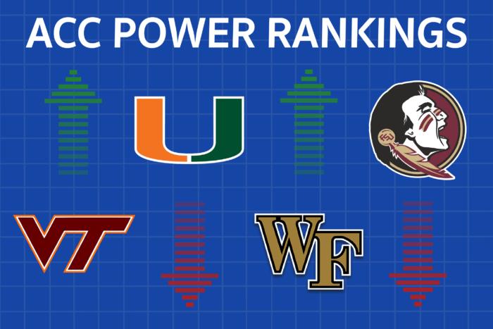 Florida State Plummets in Week Nine ACC Power Rankings