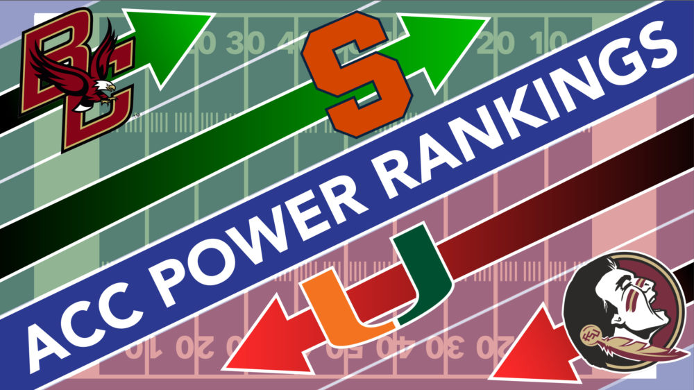 Syracuse's Unexpected Ascent Continues in Week Three ACC Power Rankings