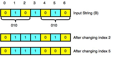 Beautiful Binary String Hackerrank