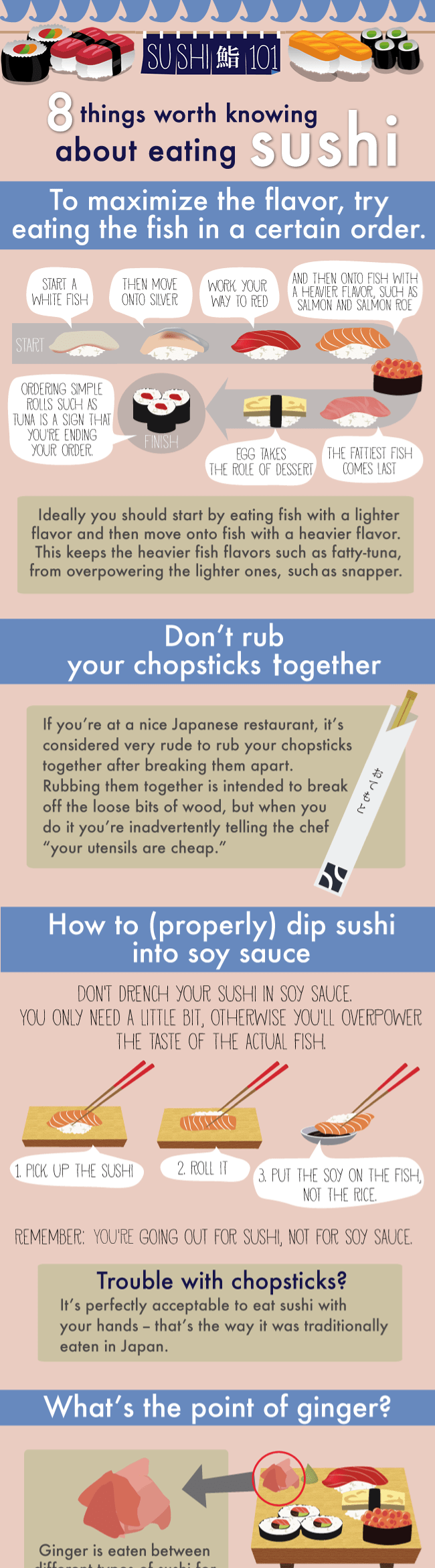 8 things to know about sushi