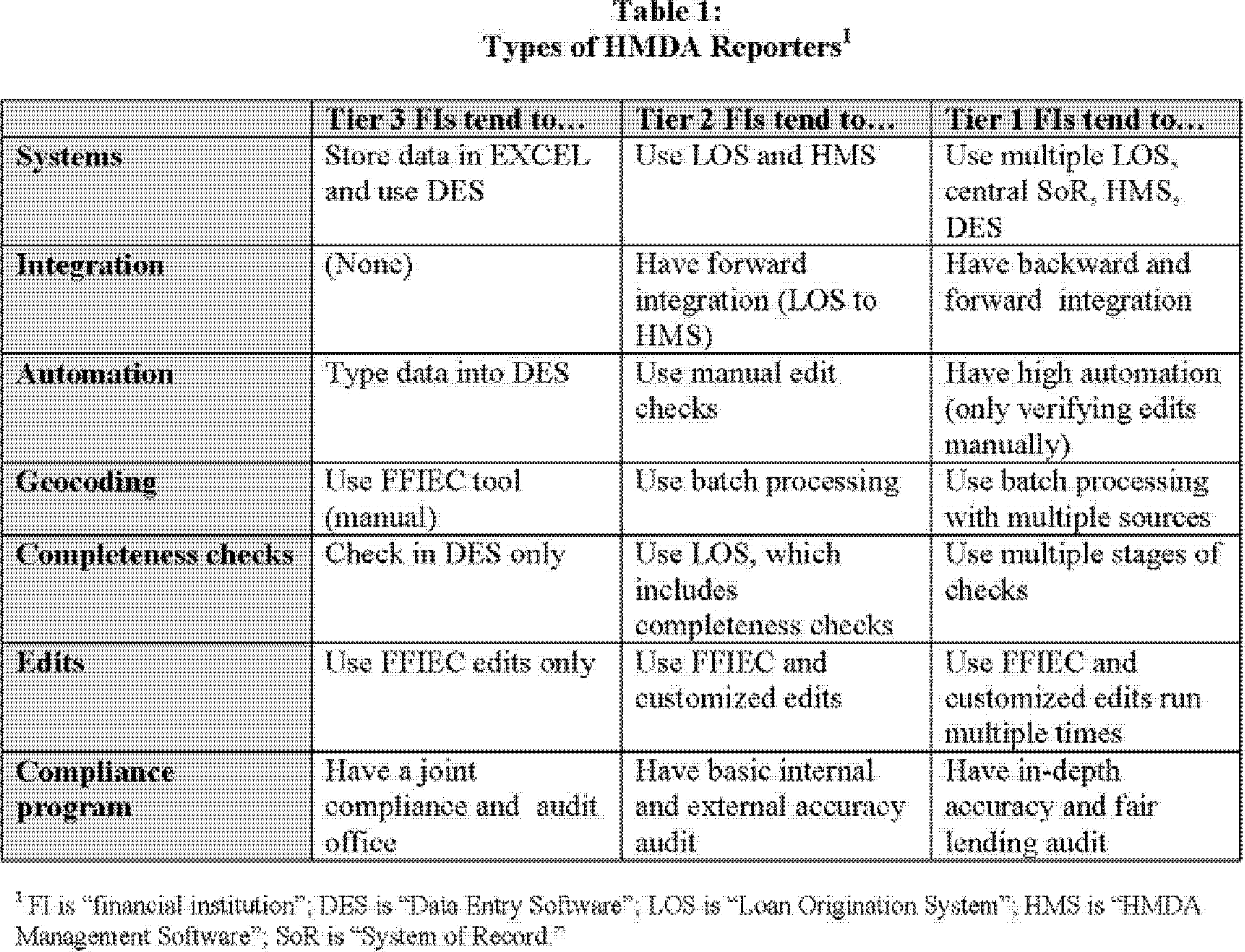 Hmda Worksheet Sample