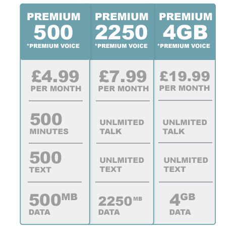 Mumsnet FreedomPop Review - 100% Free Plan Mobile Network