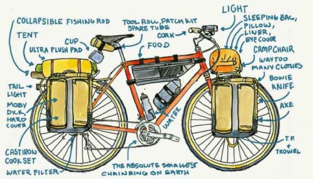 Image result for How to Load Your Bike Touring Packing