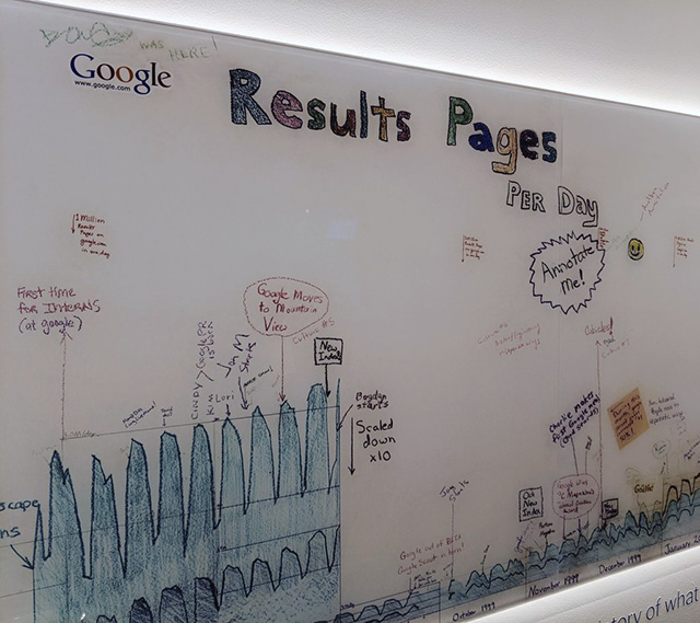 Google Results Page In Crayon Moved To New Home