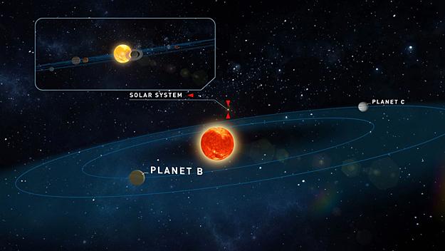 https://i2.wp.com/s3.amazonaws.com/images.spaceref.com/news/2019/Teegarden2.jpg?w=708&ssl=1