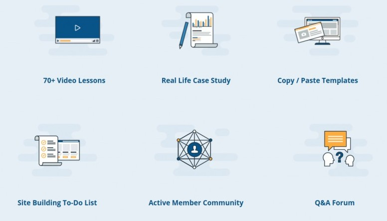 what is authority site pro