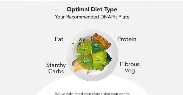 improving gut health naturally