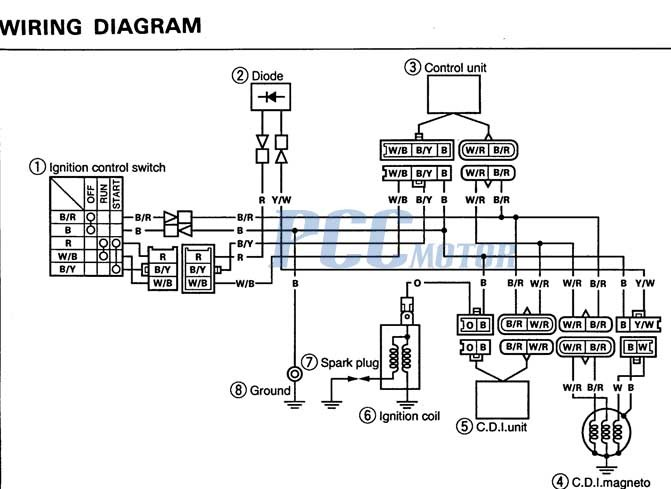 8 Pin Cdi Wiring Diagram  Wiring Diagram Fuse Box